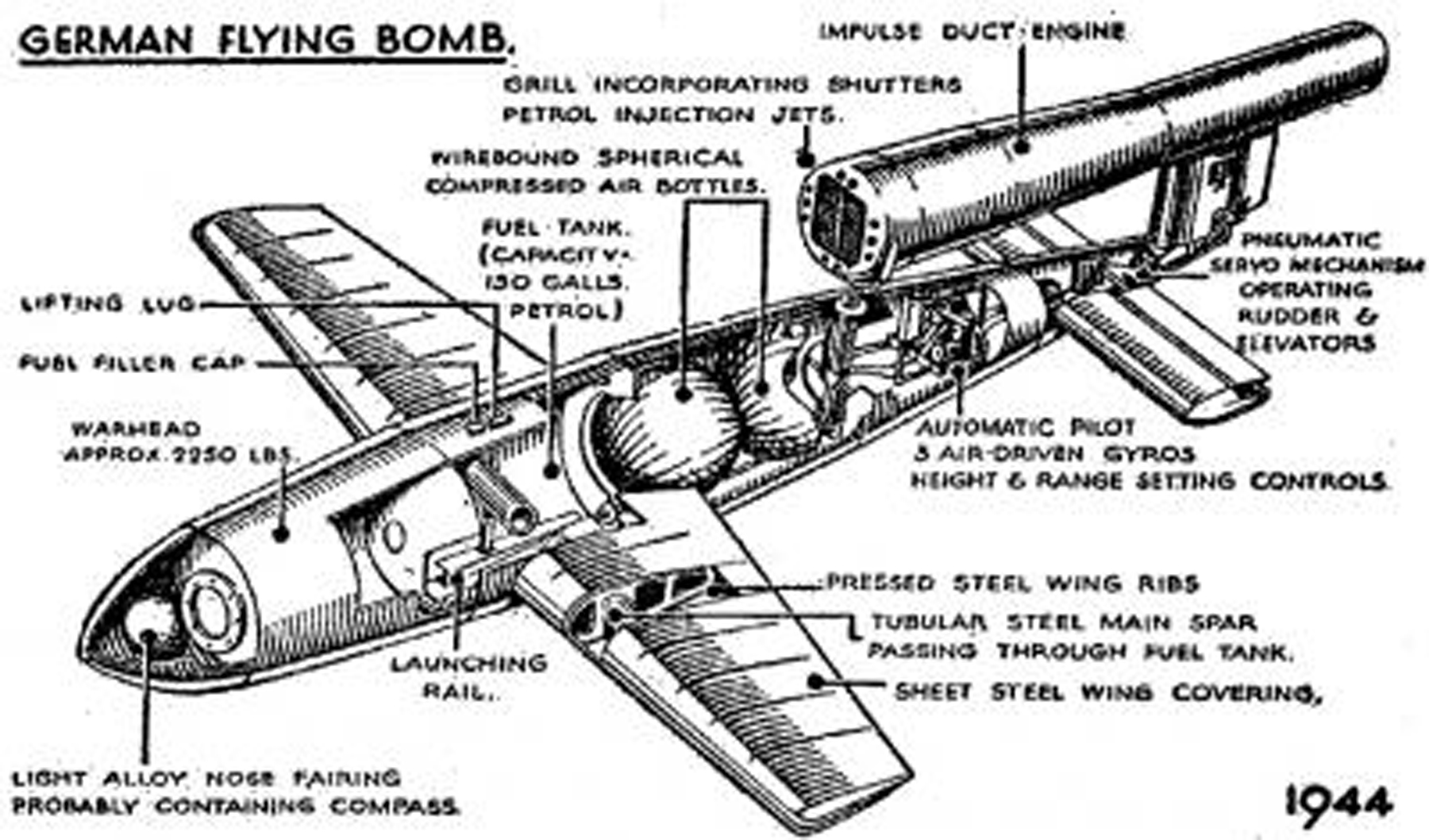 The V1 Flying Bomb
