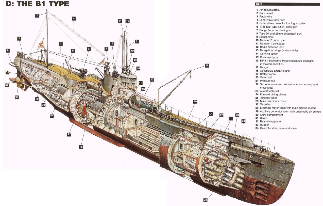 I-400 submarine
