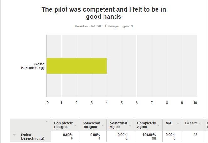 survey-iii